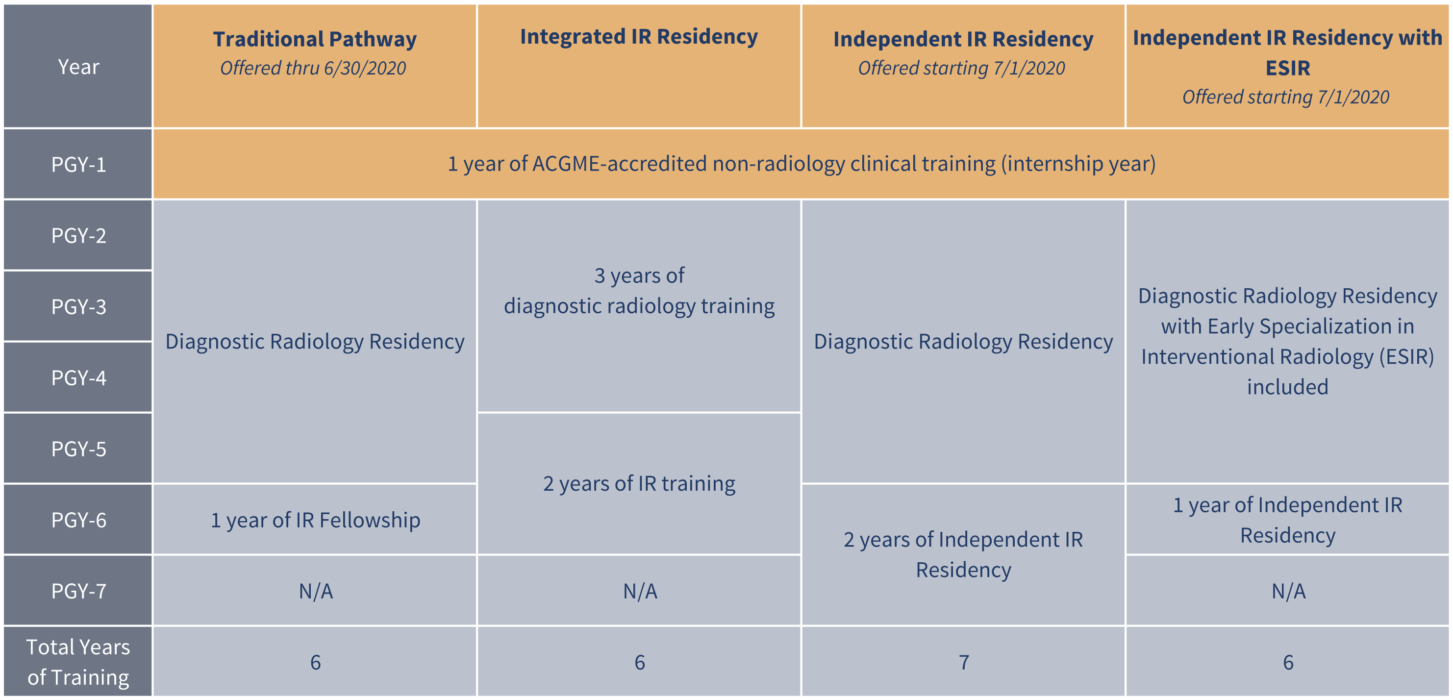 Certification Requirements The American Board Of Radiology